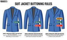 How To Button A Suit Jacket Infographic