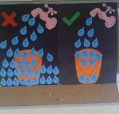 116 ideas for Water Day - Early Childhood Education - Student On - - Water Crafts Preschool, Water Cycle Project, World Water Day, School Displays, Save Water, Early Childhood Education, Kids Education, Early Education, Kids Learning
