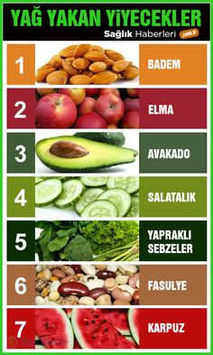 WEIGHT LOSS DIET TIPS FOR VEGANS. There are a lot of natural supplements for vegan readilyavailable. It is important to make sure that you do the right thing when it comes to the weight loss. Fat Burning Pills, Fat Burning Foods, Smoothies, Healthy Life, Healthy Living, Fat Burning Supplements, Lose 50 Pounds, 10 Pounds, Diet Plan Menu