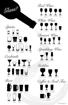 Which glass to use info graphic