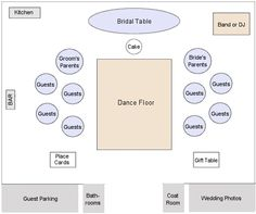 Help With Planning Finding And Choosing The Right Venue For Your Party Or Wedding Hall Debbie Culbreth Reception Layout
