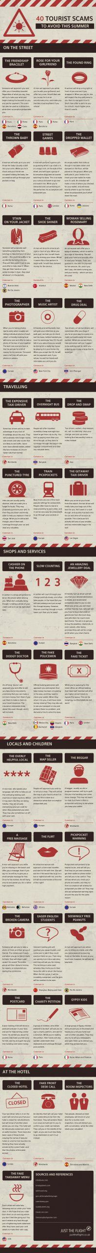 Thinking about traveling this summer? We get warned every year, but watch out for tourist scams when traveling abroad. Check out this very cool infographic that tells you just about every tourist scam in existence. Travel Info, Travel Bugs, Travel Advice, Travel Hacks, Travel Guide, Travel Deals, Oh The Places You'll Go, Places To Travel, Destination Voyage