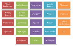 Ontdek waarom een voedingspatroon rijk aan antioxidanten je leven kan verlengen en bescherming biedt tegen verschillende gezondheidsklachten!