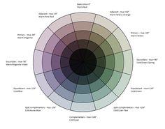 Palette- Grey Saturation Colour Wheel