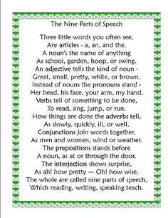 Parts of Speech.
