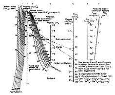 Printable Diagram printable-mollier-diagram-steam-2