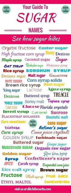What are ll the names of sugar, and how does it hide from us? Learn how to spot the hidden sugars. Did you know all these names and alias sugar goes by? #sugarfree #low carb | ditchthecarbs.com