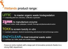 Wetlands product range (as of 2008)