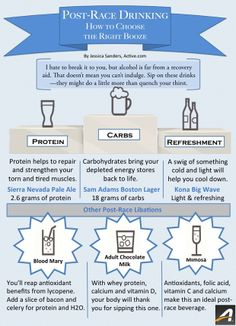 Choose the Right Pose-Race Booze: http://www.active.com/nutrition/Articles/Infographic-Choose-the-Right-Post-Race-Booze.htm?cmp=23-460-22