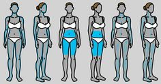 12 Signs There is Something Wrong With Your Thyroid Gland via LittleThings.com