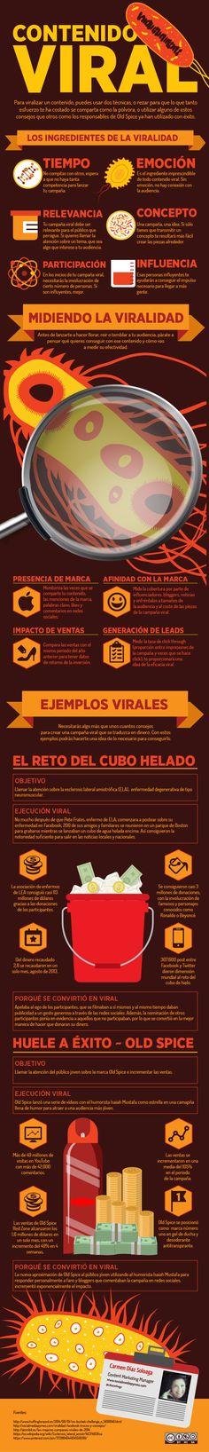 Contenido viral, la fórmula secreta. Infografía en español. #CommunityManager