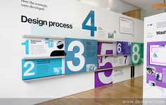 timeline graphics wall installation