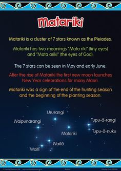 Matariki Chart outlines the meaning of Matariki, the Maori New Year. The 7 cluster of stars is shown along with 5 key points Creative Teaching, Teaching Kids, Teaching Resources, Maori Songs, Waitangi Day, Maori Symbols, Early Childhood Centre, Song Words, Inquiry Based Learning