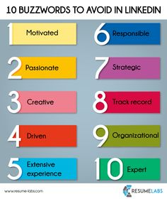 Words To Describe Yourself On Resume 12 Best Networkingofficecourtroom Etiquette Images On Pinterest In .