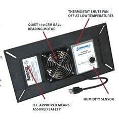 Crawl Space Ventilator