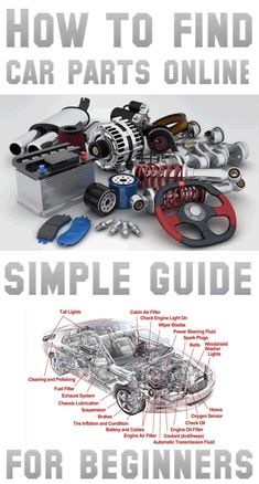 basic car parts diagram components of automobile exhaust system basic car ac diagram the most comprehensive guide for buying car parts online! explained in details how and where