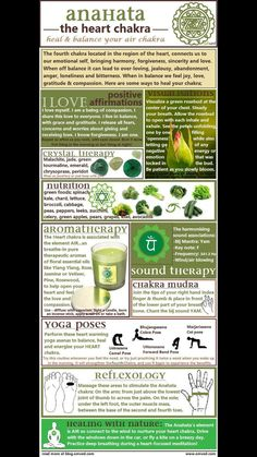 Chakra Balancing Meditation, Yoga Meditation, Reiki, Soul Healing, Heart Chakra Healing, Chakras, Chakra Chart, Chakra Affirmations, Chakra Cleanse