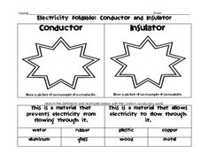 Electricity Foldable and Venn Diagram: Conductors and Insulators