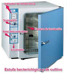 Estufa bacteriológica y de cultivo
