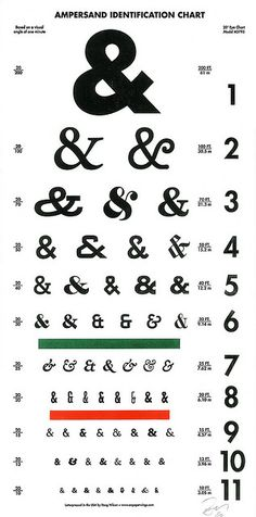 Ampersand ID Chart by onpaperwings