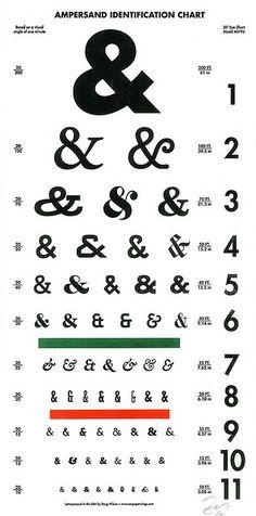 Ampersand ID Chart, via Flickr.