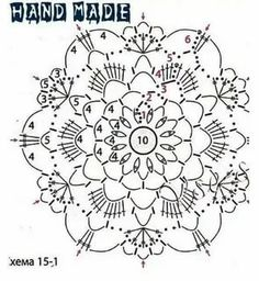 Crochet Diagram, Crochet Motif, Free Crochet, Crochet Clothes, Stitches, Shawl, Dots, Stitching, Crochet Stitches Chart