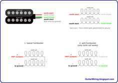 Guitar Wiring Diagram 2 Humbuckers/3Way Toggle Switch/1
