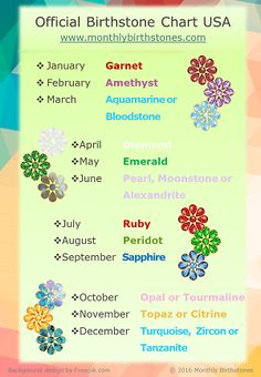 Official birthstone chart more official birthstone birthstone charts