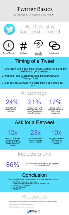 Twitter is Awesome: How To Tweet Right - Infographic - The Main Street Analyst