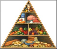 Food pyramid can help you achieve balance diet