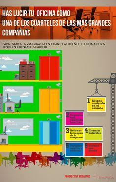 Tips para el diseño de oficinas