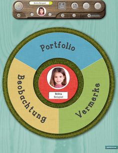 Das ist Britta Beispiel. Sie ist in einer Kindertagesstätte, in der die Pädagogen schon ganz fortschrittlich mit digitalem Werkzeug arbeiten. Auf einem Blick sehen die Pädagogen Brittas Portfolioeinträge, ihre Beobachtungsbögen und die Vermerke zu Britta. Übersichtlicher geht es nicht mehr! Testen Sie es gerne aus. Einen Testzugang bekommen Sie unter: https://stepfolio.de/formular-demo.html?ref=slider-beob #stepfolio #testen #Testzugang #KitaApp #Kita #Krippe #Hort #Vermerke #Notizen…