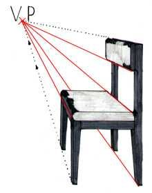 The Chair - Single Point Perspective