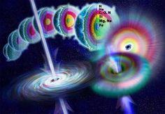A explosão de raios gama do espaço causou uma Extinção em Massa há 500 milhões de Anos!