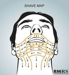 Shave Maps Infographic How To Shave Correctly Which Direction Do You Shave Your Face? Hair Growth And Blade Route Made Simple Straight Razor Shaving, Shaving Razor, Wet Shaving, Beard Tips, Beard Growth Tips, Beard Ideas, Beard Hair Growth, Facial Hair Growth, Shaving Tips