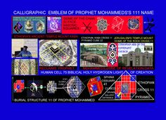 THE ISLAMIC KABA CUBE FAITH OF ABRAHAM UNCOVERS ITS ETHIOPIAN CROSS SHAPED BUILDING STRUCTURE AS IT IS SEEEN BEING GENERATED FROM A LINE DRAWN FROM  EAST TO WEST AND NORTH TO SOUTH IN WHICH CAN BE SEEN GENERATING ITS ETHIOPIAN CROSS IT IS THE SAME ETHIOPIAN CROSS SHAPED IN WHICH APPEARS ABOVE THE ETHIOPIAN ARK OF THE COVENANT FRONT DOOR WAY ENTRANCE THAT IS CONNECTED TO THE NORTH POLE CONCENTRICTLY VIEWED MAP IMAGE OF PLANET EARTH 75 DEGREE ARCTIC CIRCLE AREA