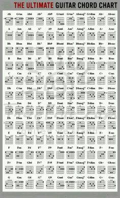 b06073330bae491c681689a9831743ee.jpg (470×778) Basic Guitar Chords Chart, Ultimate Guitar Chords, Learn Guitar Chords, Music Chords, Piano Music, Music Guitar, Playing Guitar, Guitar Scales Charts, Learning Guitar