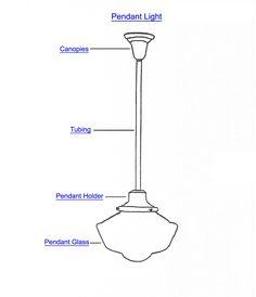 Reflector Type Floor Lamp Lighting And Chandelier How To S Pinterest Best Floor Lamp Ideas