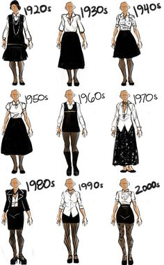 Hemlines Through the Ages: A Visual Representation - - Vintage mode - Historical Costume, Historical Clothing, 20s Clothing, Visual Clothing, 1920s Clothes, Retro Fashion, Vintage Fashion, Womens Fashion, Edwardian Fashion