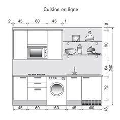 Plan de cuisine linéaire de 2m70 - Marie Claire Maison