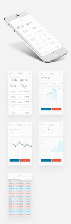 Design for a World Changing Crypto Currency Exchange App