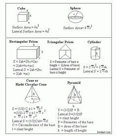 Geometry Formulas Cheat Sheet | ... -school-geometry-help-geometry ...