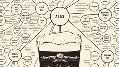 Beer has quickly become the bearded nerd's equivalent of wine: Something about it inspires passionate arguments about nerdy arcana such as the shape...