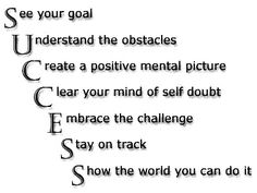 #SUCCESS - See your goal. Understand the obstacles. Create a positive mental picture. Clear your mind of self doubt. Embrace the challenge. Stay on track. Show the world YOU CAN DO IT! http://makehappyhappen.com/ #quote #quotes