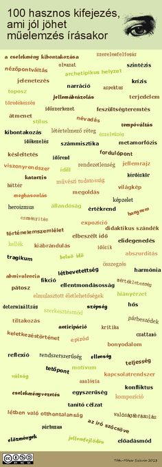 100 hasznos kifejezés, ami jól jöhet műelemzés írásakor