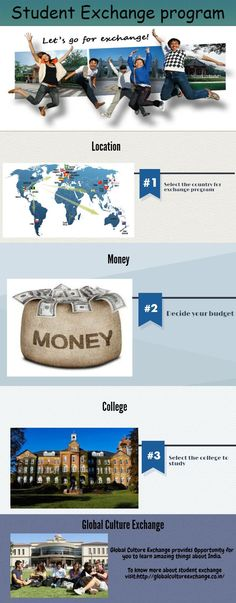This infographics depicts some thing to keep in mind while planning for exchange program.To know more about student exchange visit:http://globalcultureexchange.co.in/