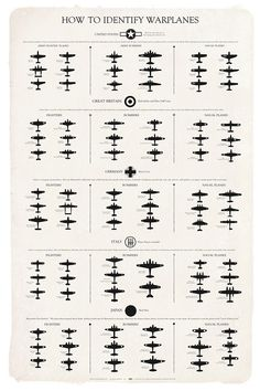 WW2 Vintage Style Plane Spotting Poster Chart Aircraft