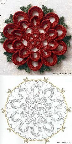 Watch The Video Splendid Crochet a Puff Flower Ideas. Phenomenal Crochet a Puff Flower Ideas. Crochet Doily Diagram, Crochet Motif Patterns, Crochet Flower Tutorial, Crochet Mandala, Crochet Art, Thread Crochet, Irish Crochet, Crochet Designs, Crochet Flowers