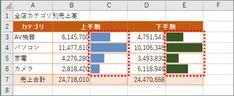 【エクセル】表を劇的に見やすくするレイアウトワザ4選!数字を並べるだけじゃセンスがない   GetNavi web ゲットナビ Proposal, Periodic Table, Business, Periodic Table Chart, Periotic Table, Store, Business Illustration