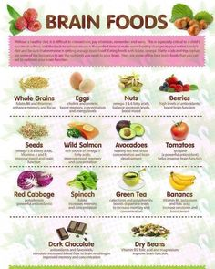 Hypothyroidism Diet - try these foods to enhance your brain Thyrotropin levels and risk of fatal coronary heart disease: the HUNT study. Sport Nutrition, Health And Nutrition, Health Tips, Health And Wellness, Nutrition Quotes, Nutrition Month, Health Fitness, Good Brain Food, Brain Food Memory